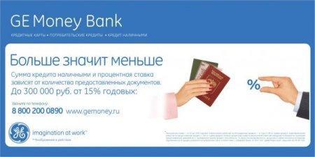 Потребительские кредиты.